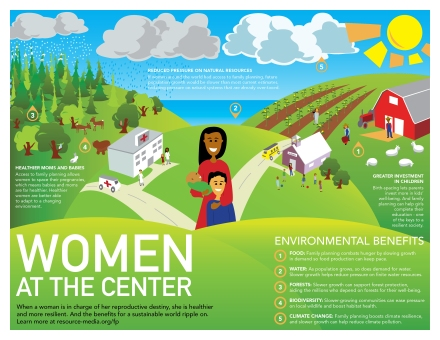 RM-Women-at-the-Center